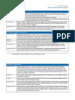 2013Washington-keyissues.pdf