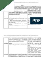 Corett - Gestion y Administracion Urbana