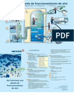 Fraccionamiento del aire Folleto.pdf