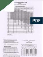 20t Kato chart.pdf