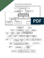 Contoh pohon masalah dalam analisis kebijakan kesehatan contoh pohon masalah ccuart Choice Image