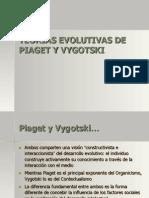 Tema 1_TEORÍAS EVOLUTIVAS DE PIAGET Y VYGOTSKI.ppt.pdf
