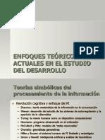 Tema 2_ENFOQUES T ACTUALES EN EL ESTUDIO DEL DESARROLLO(2).pdf