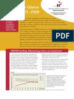 MSFHR at a Glance 2001-2008