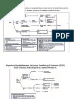 4 Algoritma Penatalaksanaan Karsinoma Nasofaring Di Indonesia