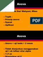 ANOVA1