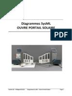Diagrammes SYSML