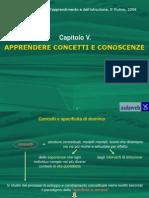 PSICOLOGIA DELL'APPRENDIMENTO_Outline Cap05