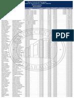 Listado de Funcionarios Autoridades