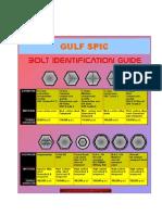 Bolts Identification