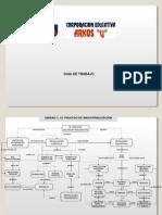 Guía 1 Mapas conceptuales de Filosofía