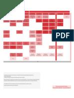 Periodismo malla 2013-2014