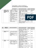 Program Managerial Comisia Dirigintilor
