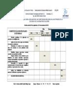 dosificación SEGUNDO PARCIAL 2013