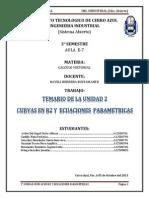 Unidad 2 Curvas en R2 y Ecuaciones Parametricas-1