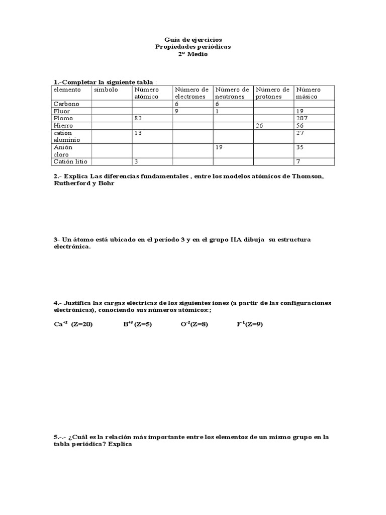 Propiedades periodicas urtaz Image collections