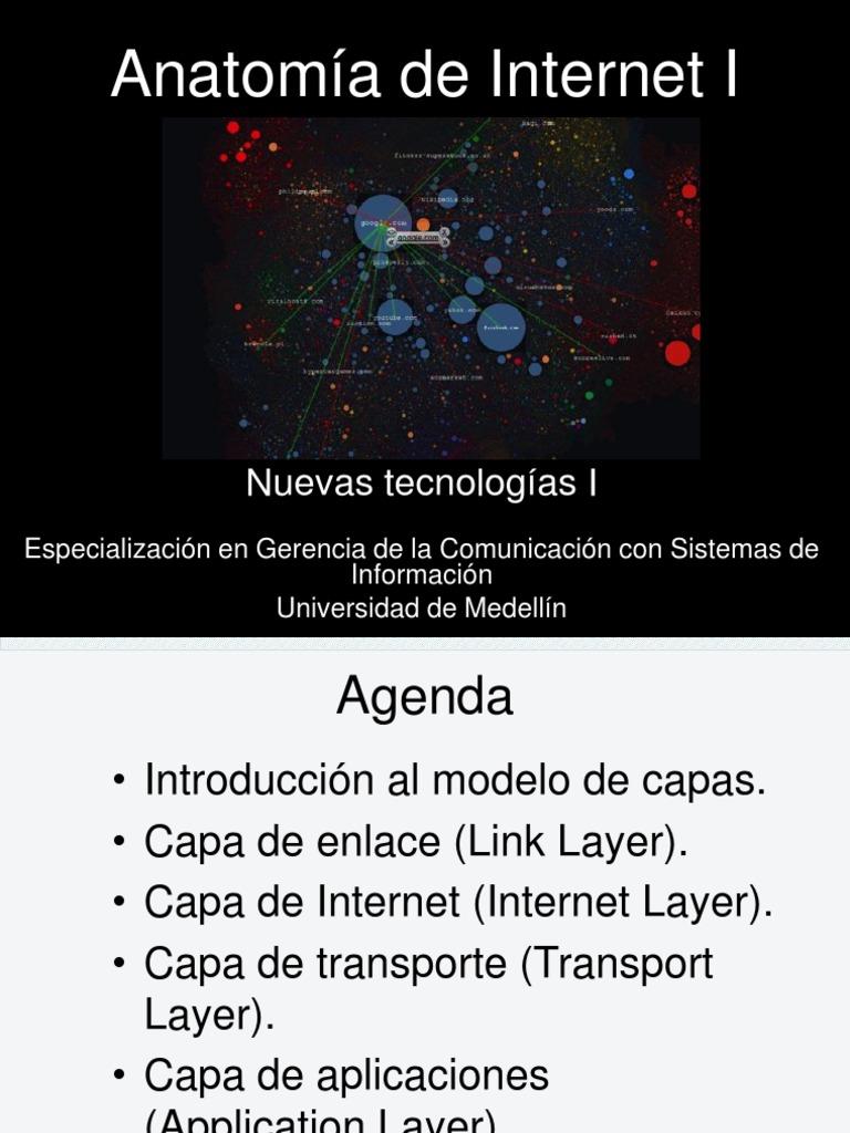 6 Anatomía de internet I NT1GCcSI