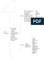 Sistemas de Computo Mapa Conceptual
