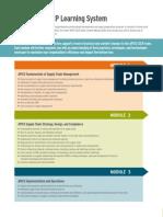 APICS CSCP Module Content 2013