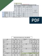 Mochileiro Roteiro e Previsão de Gastos Janeiro-2013