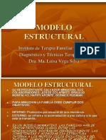 Presentación Modelo estructural