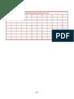 tabla 3 (mauricio) Multiplicaciones básicas de primaria de 1 al 8