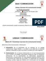 Lenguaje y Comunicacion Unidad I