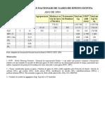 Tabela Emisses Gases Efeito Estufa 2 219