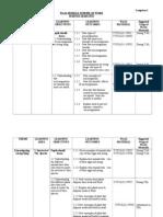 Waja Module Scheme of Work Sc Year 5 (Lampiran 1)