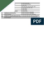 Posibles Tratamientos de Los Diagnosticos del PCN