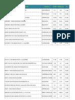 Επιβάρυνση σε σχέση με ΑΤ by PzaRo & Europharmacy