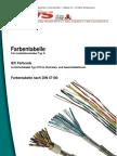Farbkodierung zur Kennzeichnung der Adern in Fernmeldekabeln