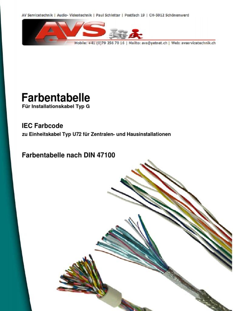 Farbkodierung zur Kennzeichnung der Adern in Fernmeldekabeln ...