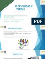 DISEÑO DE CARGAS Y TAREAS