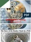 ORGANIZING in Nursing Management