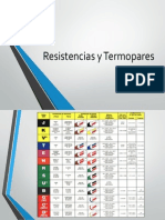 Resistencias y Termopares.pptx