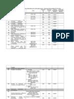 Tabela 4.3.10