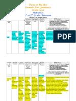 thematic unit matrix updated 1