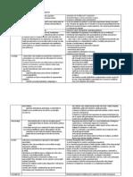 Comparatie Metode Expozitive - Cooperare