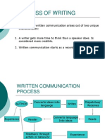 Chapter 5 - Process of Writing
