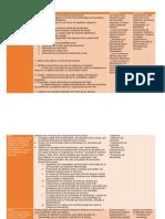 Matriz de análisis de Modelos Educativos