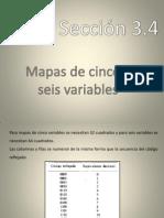 Capituo Tres Seccion 3.4 3.5 3.6 Ricardo Lopez