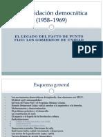 07 Punto Fijo (1958–1968)