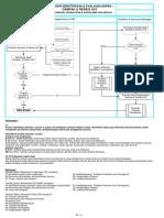 PROSEDUR IDENTIFIKASI & EVALUASI ASPEK – DAMPAK & RESIKO LK3 (LINGKUNGAN, KESEHATAN & KESELAMATAN KERJA)