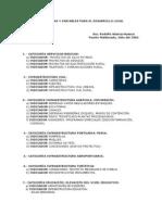 Categorías y Variables para el Desarrollo Local