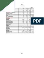 Analisis Horizontal Balance General