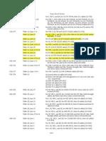 Duplex_Stainless_Steel_S32205.pdf