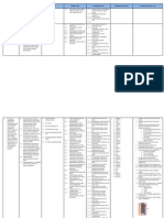 Analisis Penilaian SD Kelas 6.docx