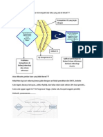 Fishbone Diagram m Learning