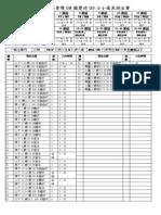 20090117-Timetable.pdf